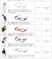 「ヱヴァQ」コラボ仕様メガネがJINSから! 「ゲンドウ」モデル追加で全6種