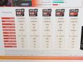 AMDの新APU「Richland」がデビュー! 「A10-6800K」「A10-6700」など5モデル発売に