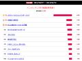 【結果発表】2014冬アニメ満足度ランキング、あの土朝アニメが1位に! 38番人気-16番人気-39番人気の超大波乱決着