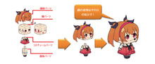 KADOKAWA×キャラアニ、共同開発のミニフィギュア「くるころ」を発表! 顔パーツ4面に表情をプリント