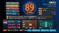 【週間ランキング】2015年6月第1週のアキバ総研ホビー系人気記事トップ5